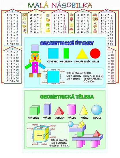 Malá násobilka / Geometrické tvary (karta)